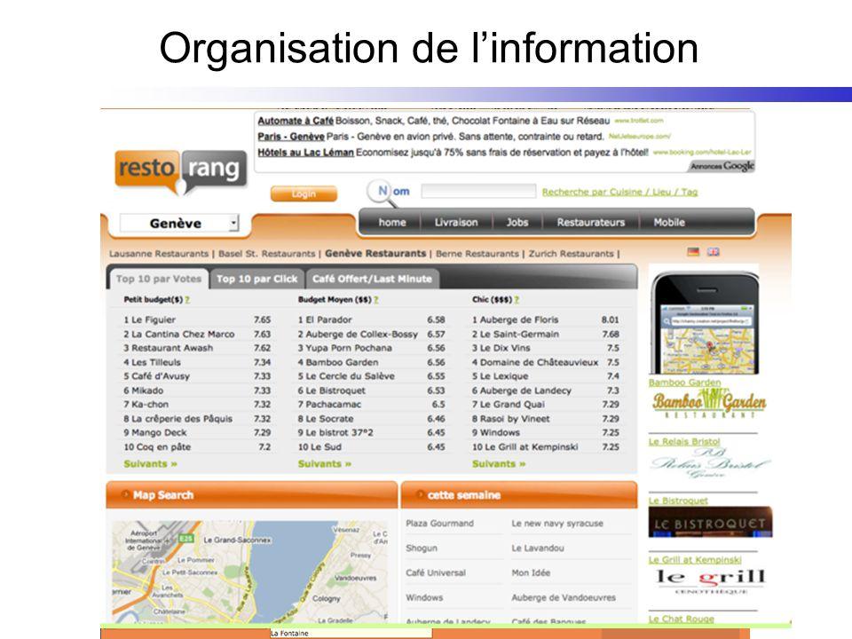 Organisation de linformation