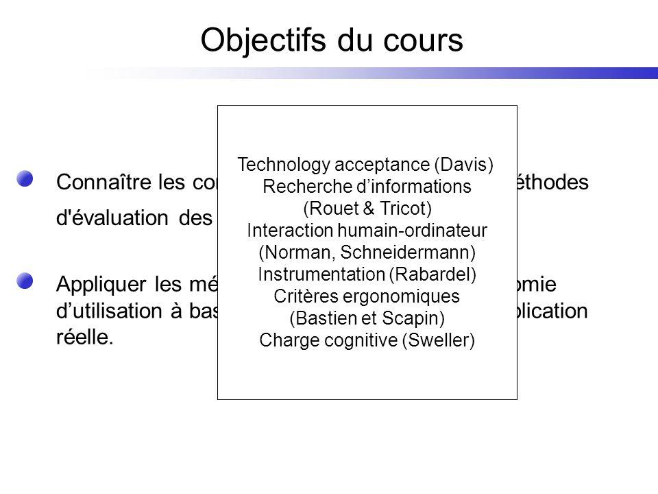 Objectifs du cours Connaître les concepts de l'ergonomie et les méthodes d'évaluation des interfaces homme-machine Appliquer les méthodes dévaluation