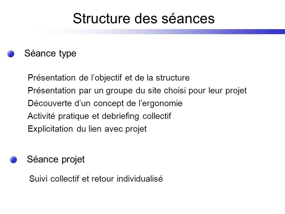 Structure des séances Présentation de lobjectif et de la structure Présentation par un groupe du site choisi pour leur projet Découverte dun concept d