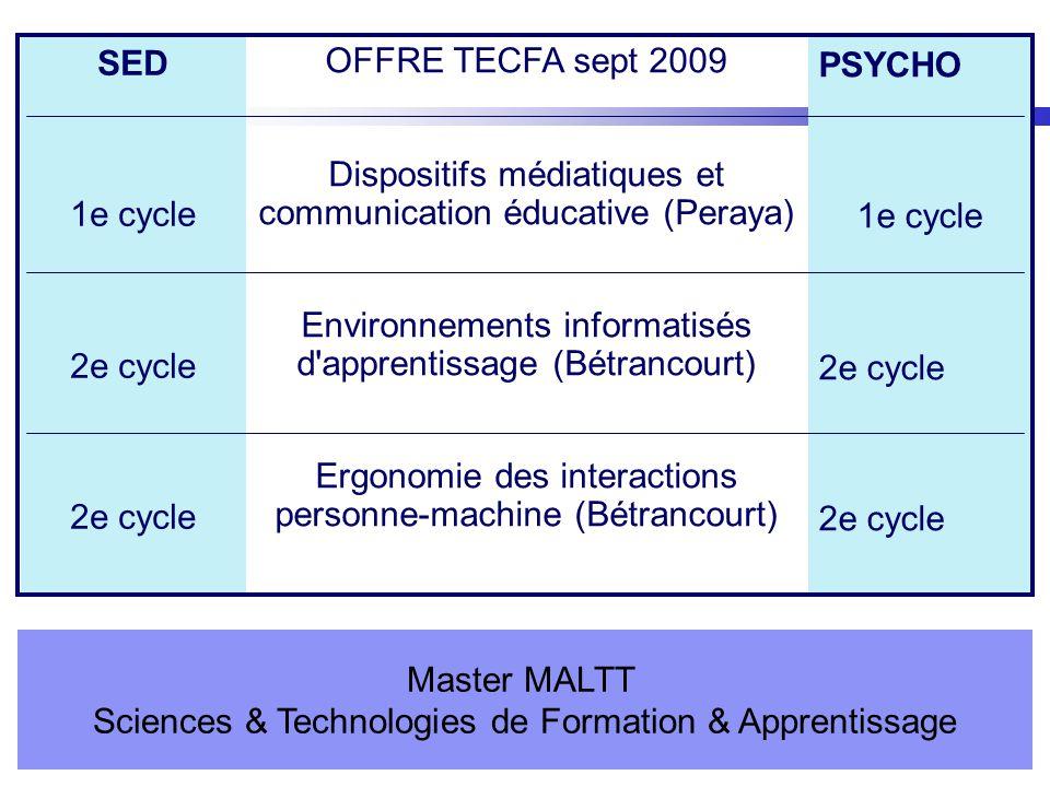 SED 1e cycle 2e cycle OFFRE TECFA sept 2009 Dispositifs médiatiques et communication éducative (Peraya) Environnements informatisés d'apprentissage (B
