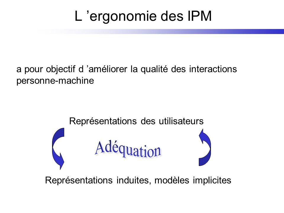 L ergonomie des IPM a pour objectif d améliorer la qualité des interactions personne-machine Représentations des utilisateurs Représentations induites, modèles implicites