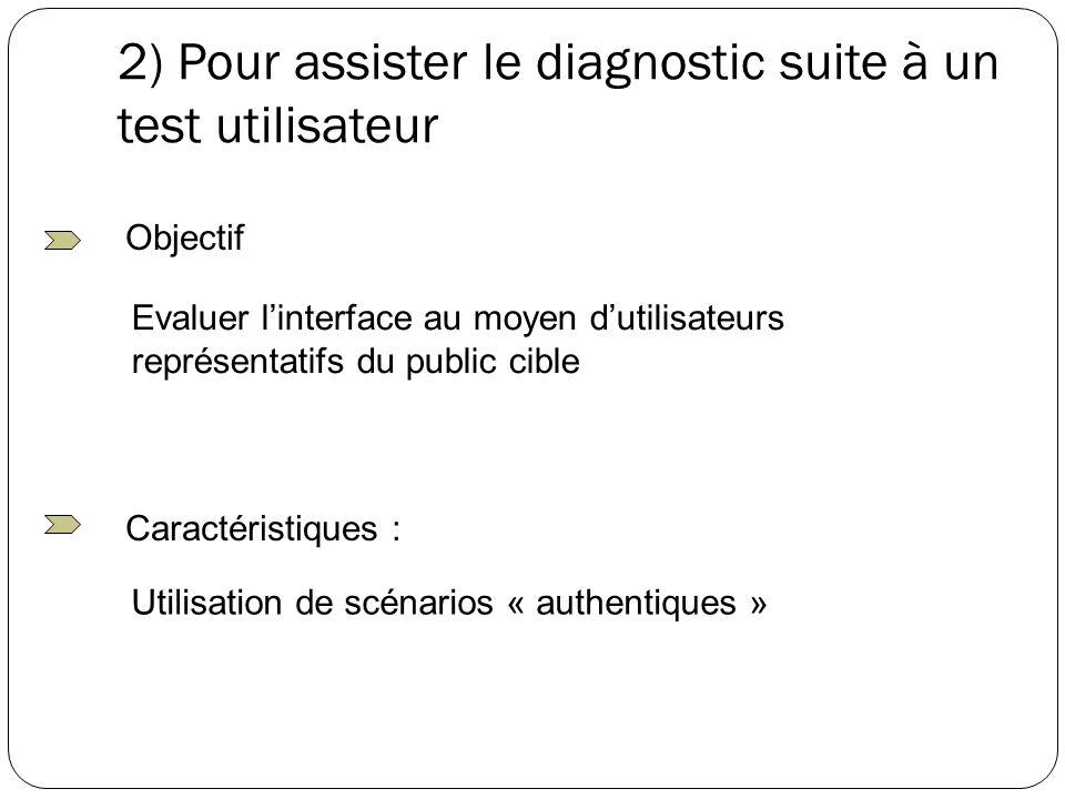 2) Pour assister le diagnostic suite à un test utilisateur Evaluer linterface au moyen dutilisateurs représentatifs du public cible Objectif Caractéristiques : Utilisation de scénarios « authentiques »