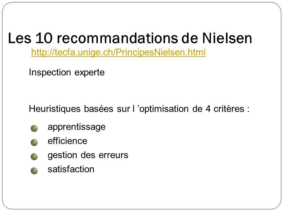 Les 10 recommandations de Nielsen Inspection experte Heuristiques basées sur l optimisation de 4 critères : apprentissage efficience gestion des erreurs satisfaction http://tecfa.unige.ch/PrincipesNielsen.html