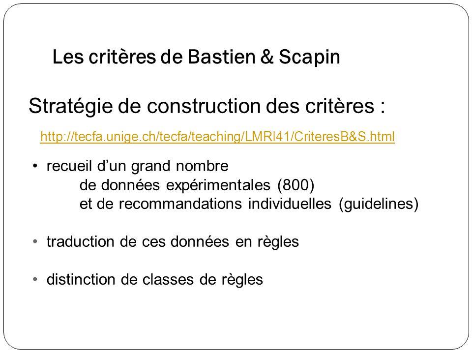 Les critères de Bastien & Scapin recueil dun grand nombre de données expérimentales (800) et de recommandations individuelles (guidelines) traduction de ces données en règles distinction de classes de règles Stratégie de construction des critères : http://tecfa.unige.ch/tecfa/teaching/LMRI41/CriteresB&S.html