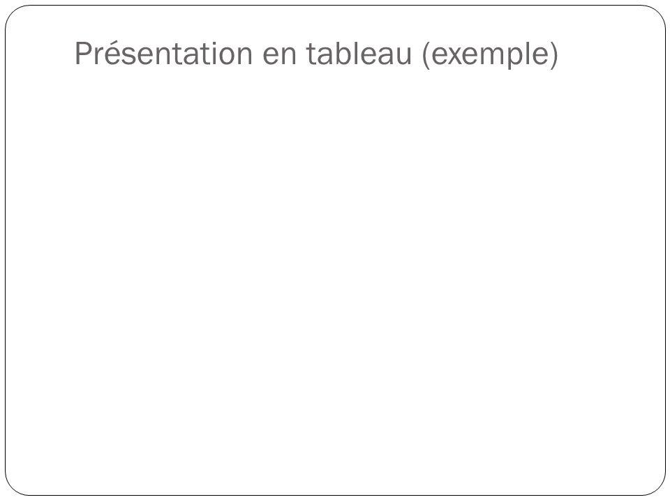 Présentation en tableau (exemple)