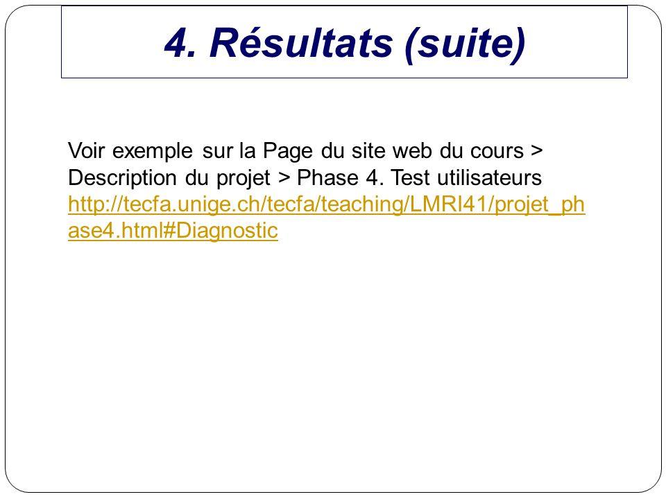 4. Résultats (suite) Voir exemple sur la Page du site web du cours > Description du projet > Phase 4. Test utilisateurs http://tecfa.unige.ch/tecfa/te