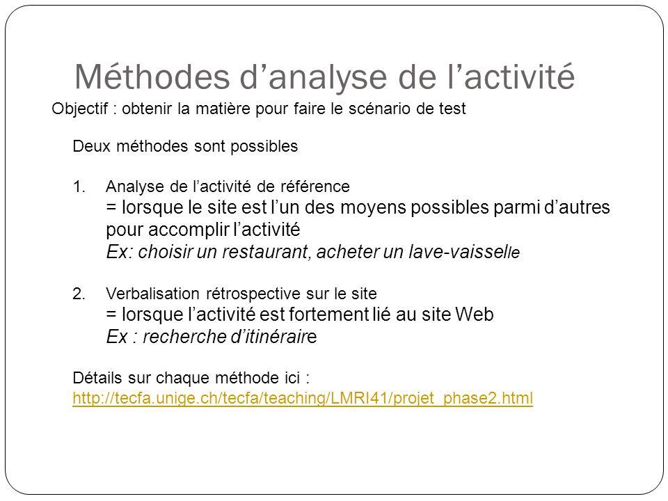 Méthodes danalyse de lactivité Deux méthodes sont possibles 1.Analyse de lactivité de référence = lorsque le site est lun des moyens possibles parmi dautres pour accomplir lactivité Ex: choisir un restaurant, acheter un lave-vaissel le 2.Verbalisation rétrospective sur le site = lorsque lactivité est fortement lié au site Web Ex : recherche ditinéraire Détails sur chaque méthode ici : http://tecfa.unige.ch/tecfa/teaching/LMRI41/projet_phase2.html Objectif : obtenir la matière pour faire le scénario de test