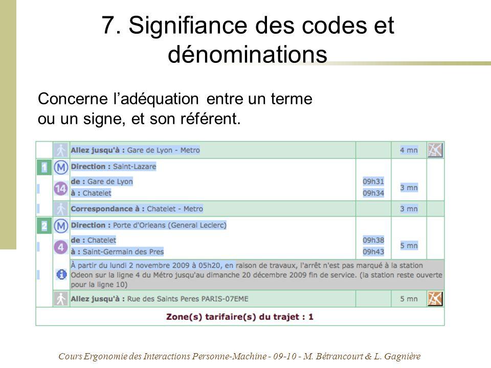Cours Ergonomie des Interactions Personne-Machine - 09-10 - M. Bétrancourt & L. Gagnière 7. Signifiance des codes et dénominations Concerne ladéquatio