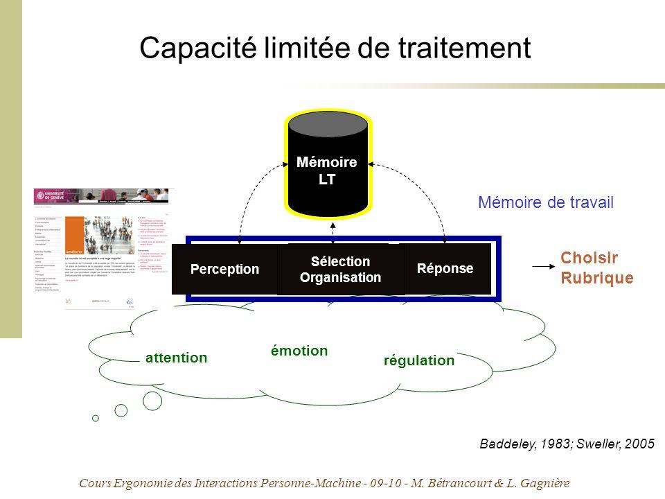 Cours Ergonomie des Interactions Personne-Machine - 09-10 - M. Bétrancourt & L. Gagnière Capacité limitée de traitement attention régulation émotion C