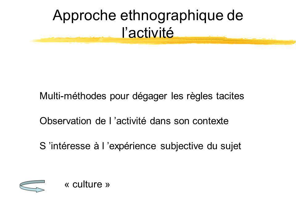 Approche ethnographique de lactivité Observation de l activité dans son contexte Multi-méthodes pour dégager les règles tacites S intéresse à l expérience subjective du sujet « culture »