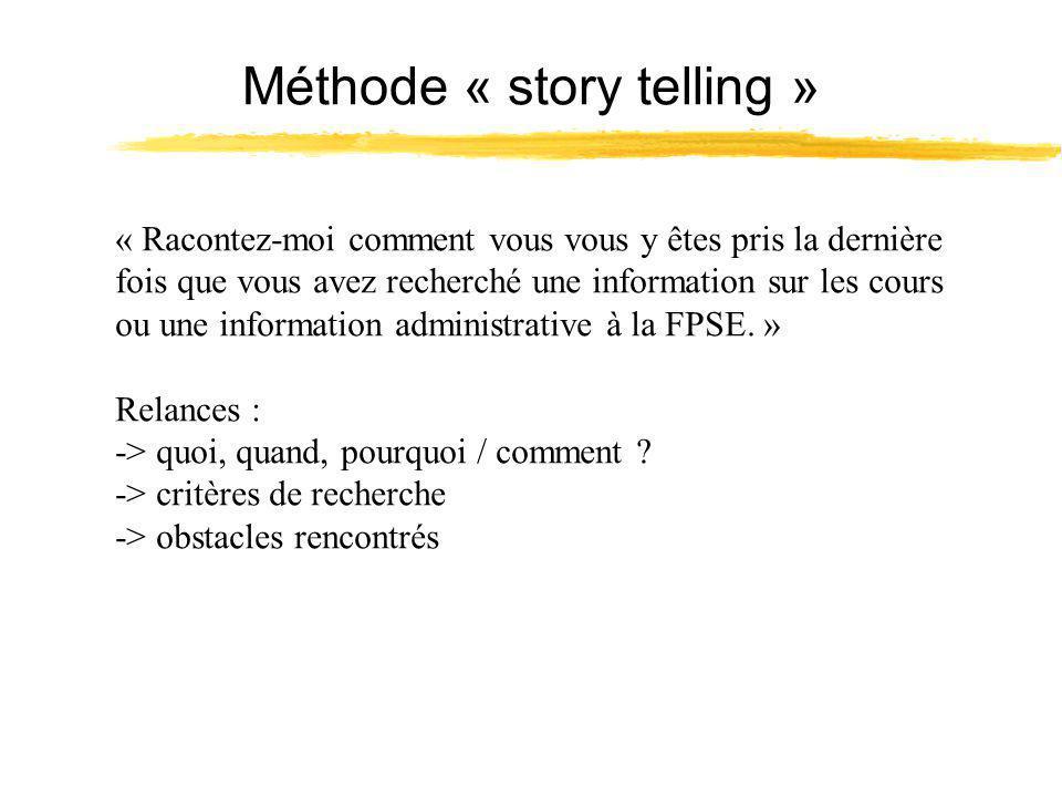 Méthode « story telling » « Racontez-moi comment vous vous y êtes pris la dernière fois que vous avez recherché une information sur les cours ou une information administrative à la FPSE.