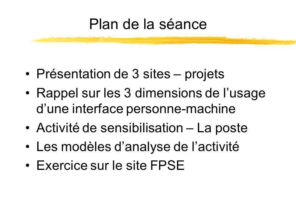 Plan de la séance Présentation de 3 sites – projets Rappel sur les 3 dimensions de lusage dune interface personne-machine Activité de sensibilisation – La poste Les modèles danalyse de lactivité Exercice sur le site FPSE