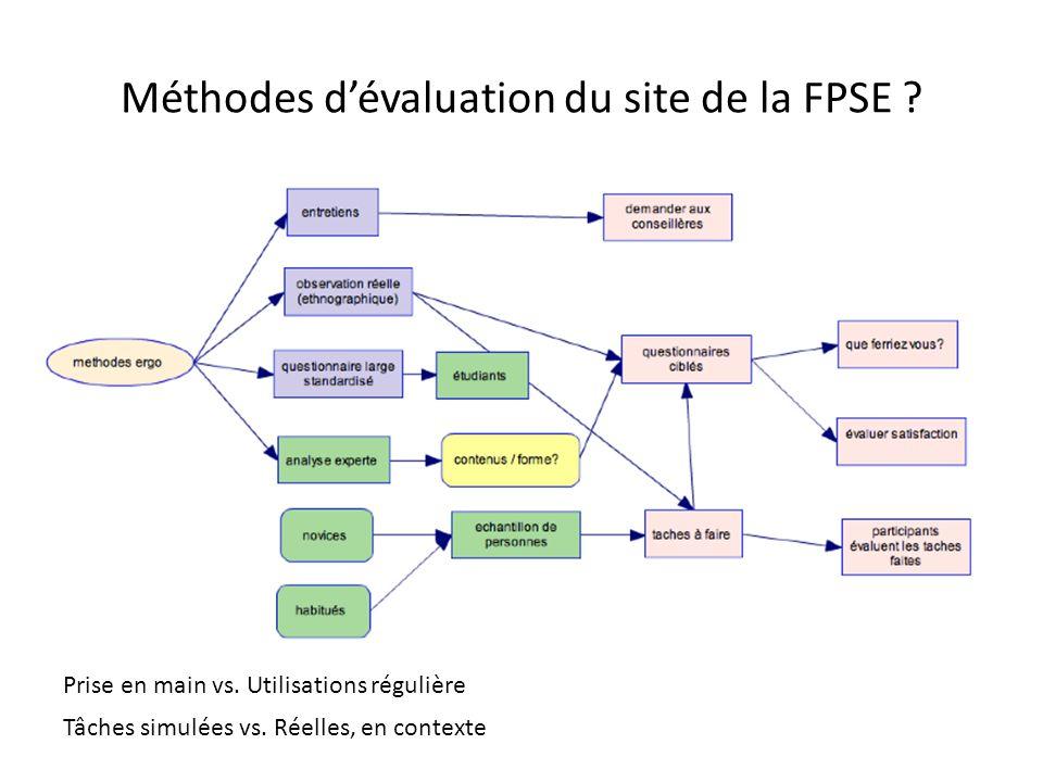 Méthodes dévaluation du site de la FPSE .Prise en main vs.