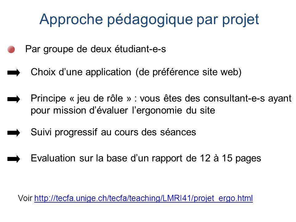 Par groupe de deux étudiant-e-s Approche pédagogique par projet Choix dune application (de préférence site web) Principe « jeu de rôle » : vous êtes des consultant-e-s ayant pour mission dévaluer lergonomie du site Suivi progressif au cours des séances Evaluation sur la base dun rapport de 12 à 15 pages Voir http://tecfa.unige.ch/tecfa/teaching/LMRI41/projet_ergo.htmlhttp://tecfa.unige.ch/tecfa/teaching/LMRI41/projet_ergo.html