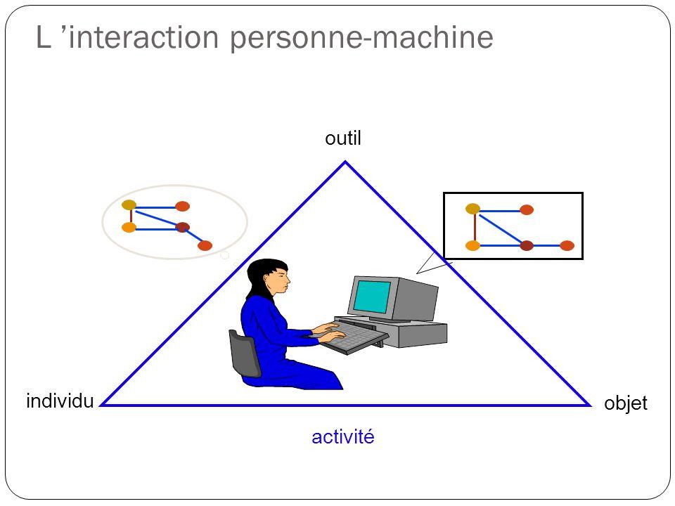 L interaction personne-machine outil objet individu activité