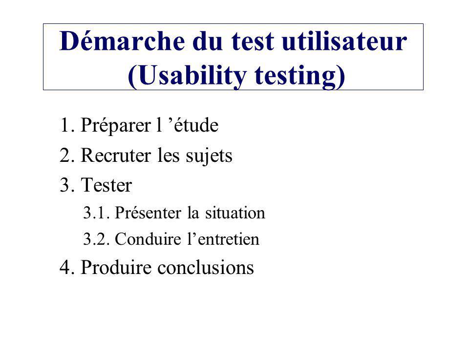 Démarche du test utilisateur (Usability testing) 1.