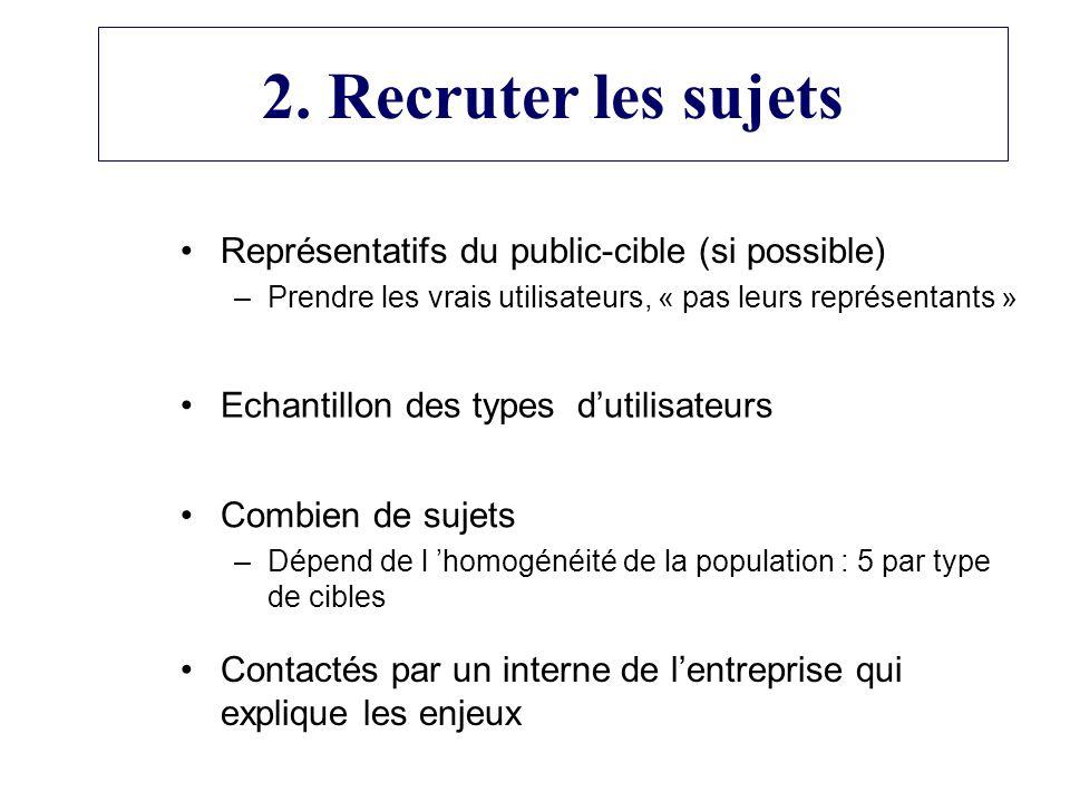 Représentatifs du public-cible (si possible) –Prendre les vrais utilisateurs, « pas leurs représentants » Echantillon des types dutilisateurs Contacté