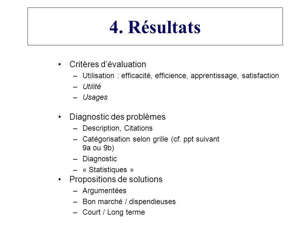 Diagnostic des problèmes –Description, Citations –Catégorisation selon grille (cf. ppt suivant 9a ou 9b) –Diagnostic –« Statistiques » Propositions de