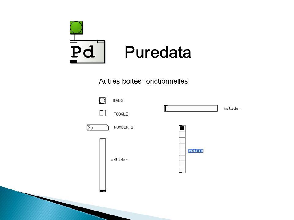 Puredata Autres boites fonctionnelles