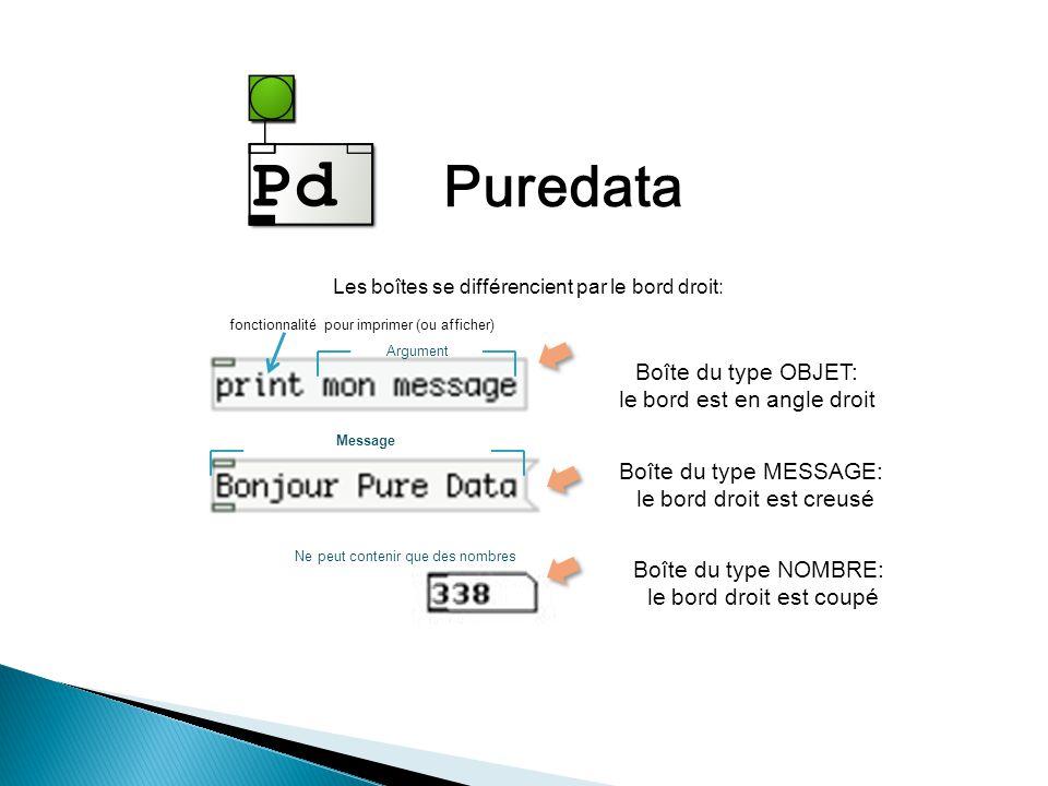 Les boîtes se différencient par le bord droit: Puredata Boîte du type MESSAGE: le bord droit est creusé Boîte du type OBJET: le bord est en angle droit Boîte du type NOMBRE: le bord droit est coupé fonctionnalité pour imprimer (ou afficher) Argument Message Ne peut contenir que des nombres