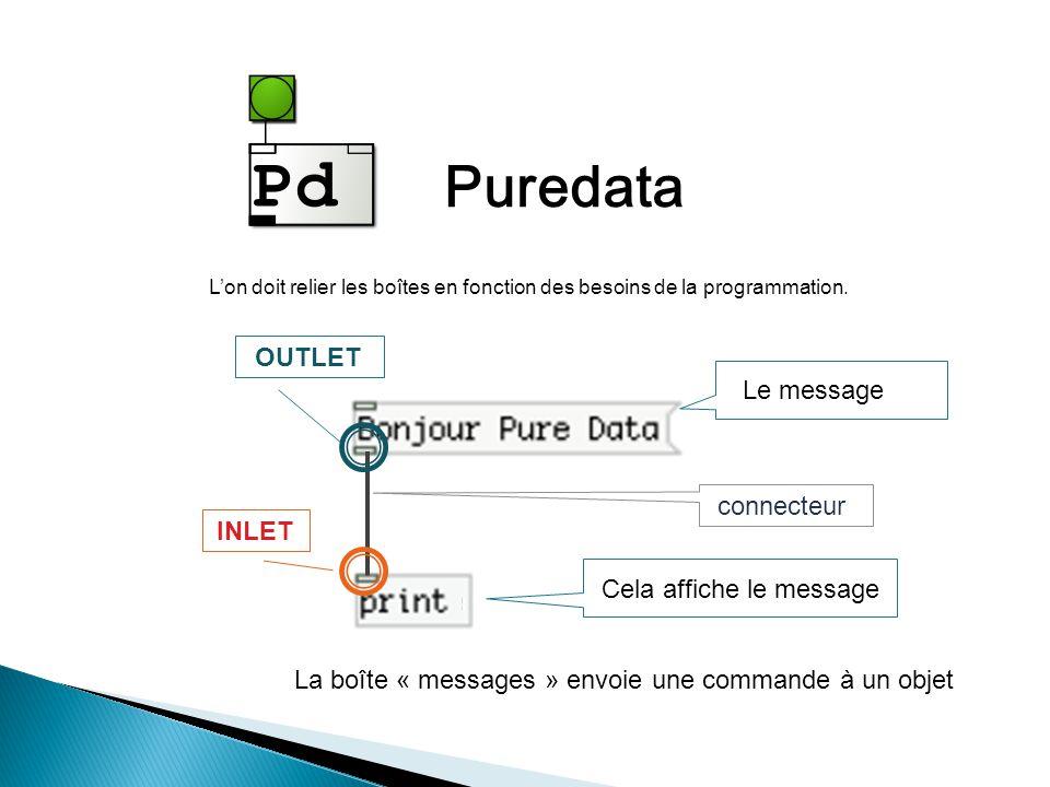 Puredata Ceci est un algorithme Puredata, on lappele un PATCH.