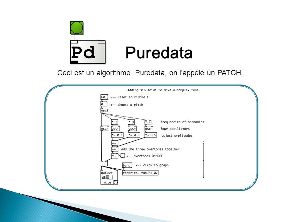 Puredata Allez dans Menu > File > New Pour réaliser un PATCH :