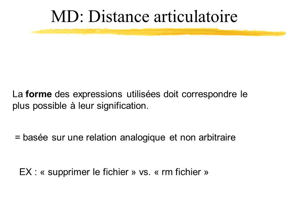 MD: Distance articulatoire La forme des expressions utilisées doit correspondre le plus possible à leur signification.