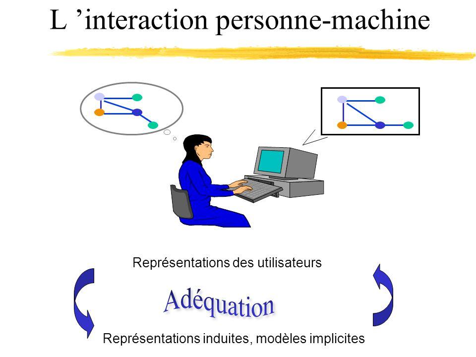 L interaction personne-machine Représentations des utilisateurs Représentations induites, modèles implicites