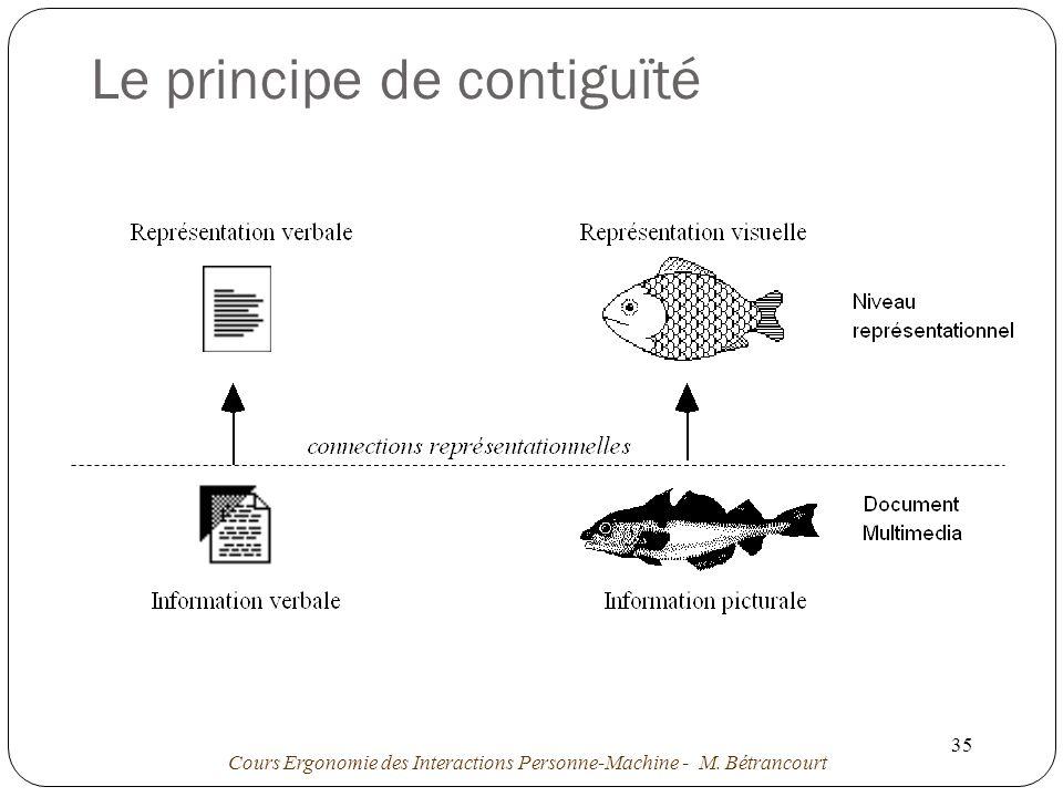 Cours Ergonomie des Interactions Personne-Machine - M. Bétrancourt 35 Le principe de contiguïté