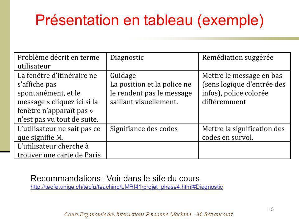Cours Ergonomie des Interactions Personne-Machine - M. Bétrancourt 10 Présentation en tableau (exemple) Recommandations : Voir dans le site du cours h