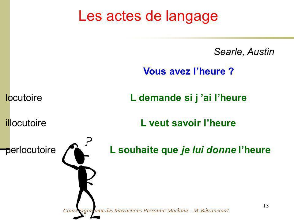 Cours Ergonomie des Interactions Personne-Machine - M. Bétrancourt 13 Les actes de langage Searle, Austin locutoire illocutoire perlocutoire L demande