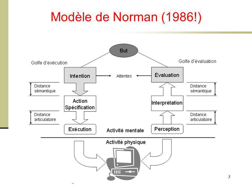 Cours Ergonomie des Interactions Personne-Machine - M. Bétrancourt 3 Modèle de Norman (1986!)