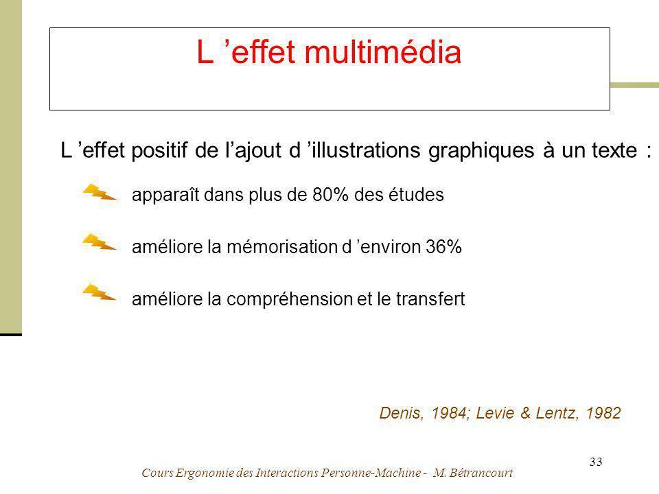 Cours Ergonomie des Interactions Personne-Machine - M. Bétrancourt 33 L effet multimédia L effet positif de lajout d illustrations graphiques à un tex