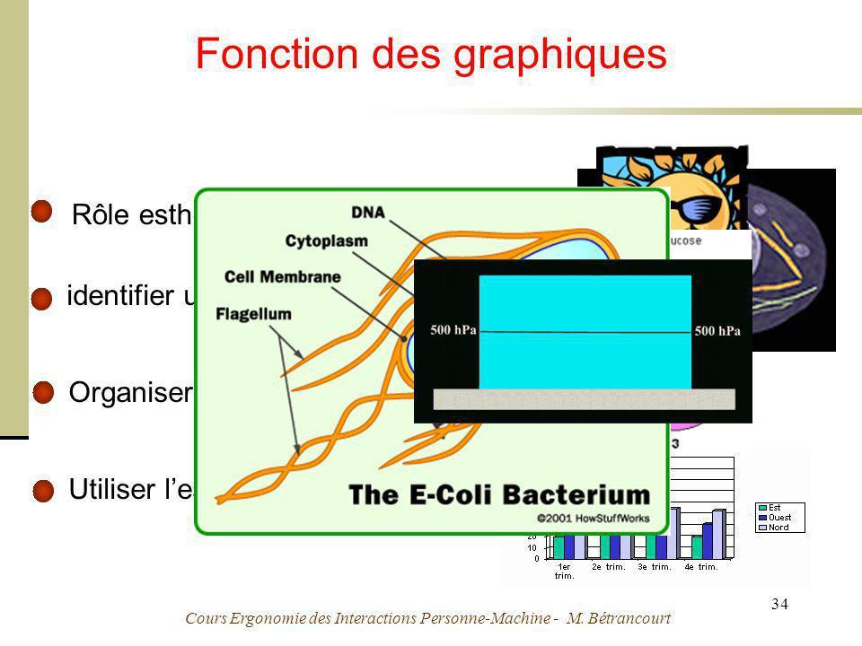 Cours Ergonomie des Interactions Personne-Machine - M. Bétrancourt 34 Fonction des graphiques Utiliser lespace comme métaphore dautres relations ident