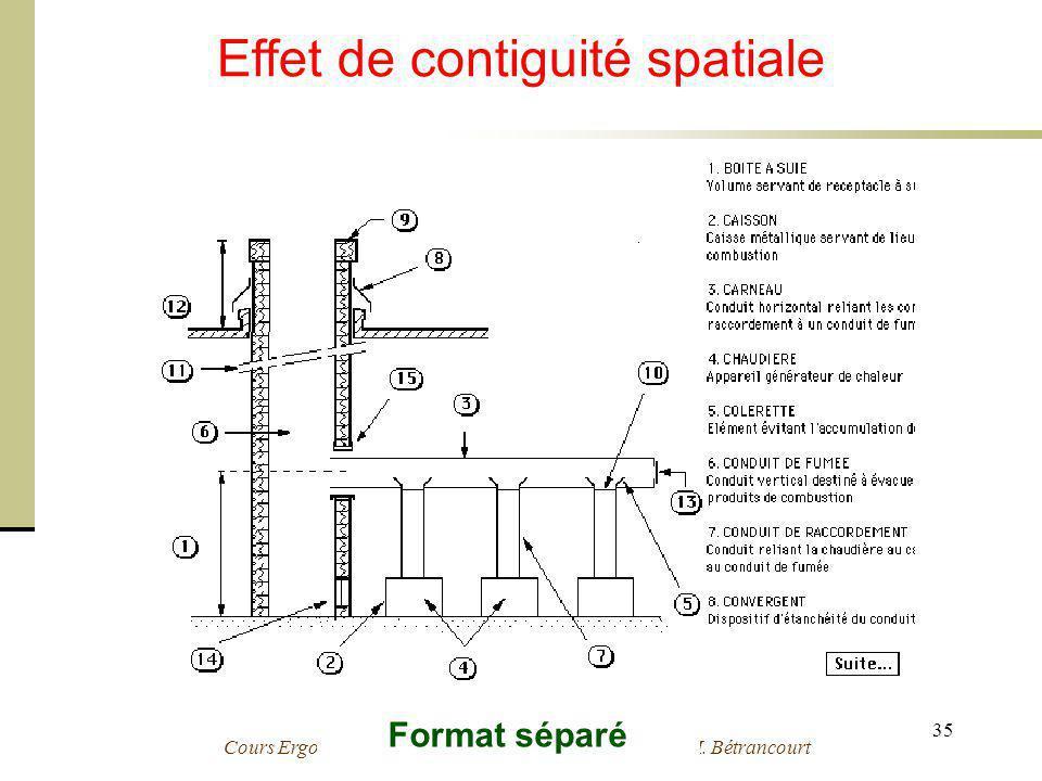 Cours Ergonomie des Interactions Personne-Machine - M. Bétrancourt 35 Effet de contiguité spatiale Format séparé