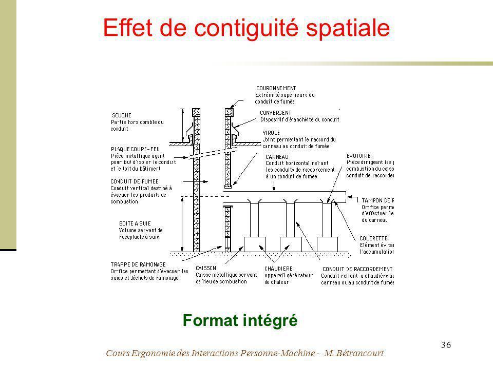 Cours Ergonomie des Interactions Personne-Machine - M. Bétrancourt 36 Effet de contiguité spatiale Format intégré
