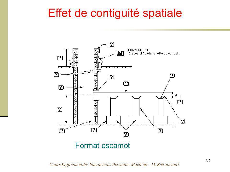 Cours Ergonomie des Interactions Personne-Machine - M. Bétrancourt 37 Effet de contiguité spatiale Format escamot