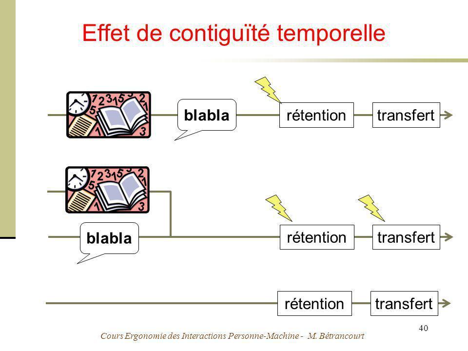 Cours Ergonomie des Interactions Personne-Machine - M. Bétrancourt 40 Effet de contiguïté temporelle blabla rétentiontransfert rétentiontransfert blab