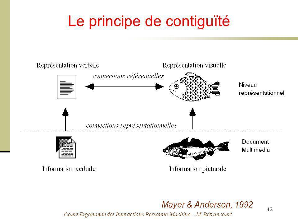Cours Ergonomie des Interactions Personne-Machine - M. Bétrancourt 42 Mayer & Anderson, 1992 Le principe de contiguïté