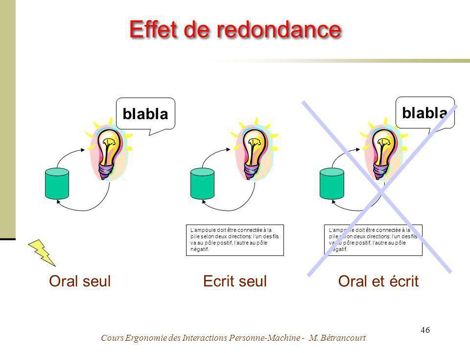 Cours Ergonomie des Interactions Personne-Machine - M. Bétrancourt 46 Effet de redondance blabla Oral seul Lampoule doit être connectée à la pile selo
