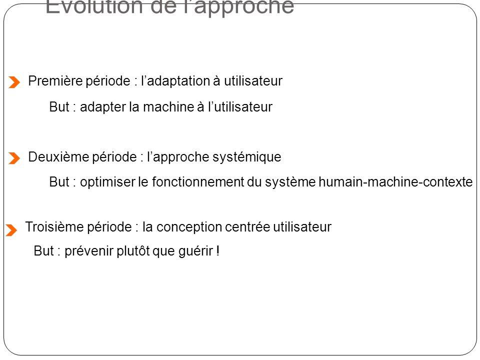 Evolution de lapproche Première période : ladaptation à utilisateur Deuxième période : lapproche systémique But : adapter la machine à lutilisateur Bu