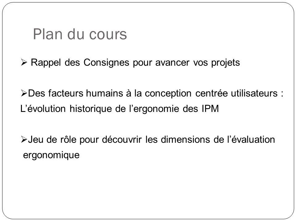 Plan du cours Rappel des Consignes pour avancer vos projets Des facteurs humains à la conception centrée utilisateurs : Lévolution historique de lergo