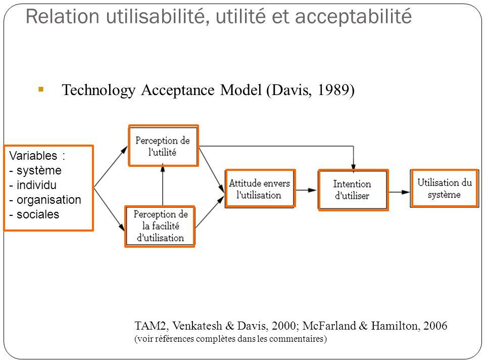 Relation utilisabilité, utilité et acceptabilité TAM2, Venkatesh & Davis, 2000; McFarland & Hamilton, 2006 (voir références complètes dans les commentaires) Variables : - système - individu - organisation - sociales Technology Acceptance Model (Davis, 1989)