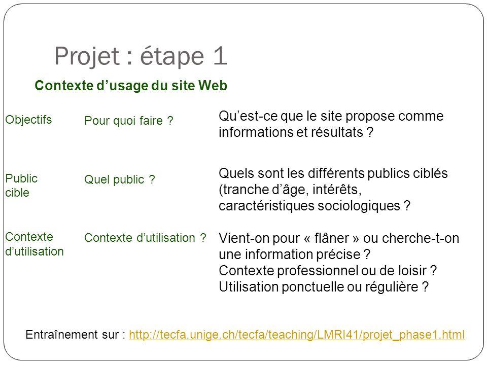 Projet : étape 1 Contexte dusage du site Web Pour quoi faire ? Quel public ? Contexte dutilisation ? Quest-ce que le site propose comme informations e