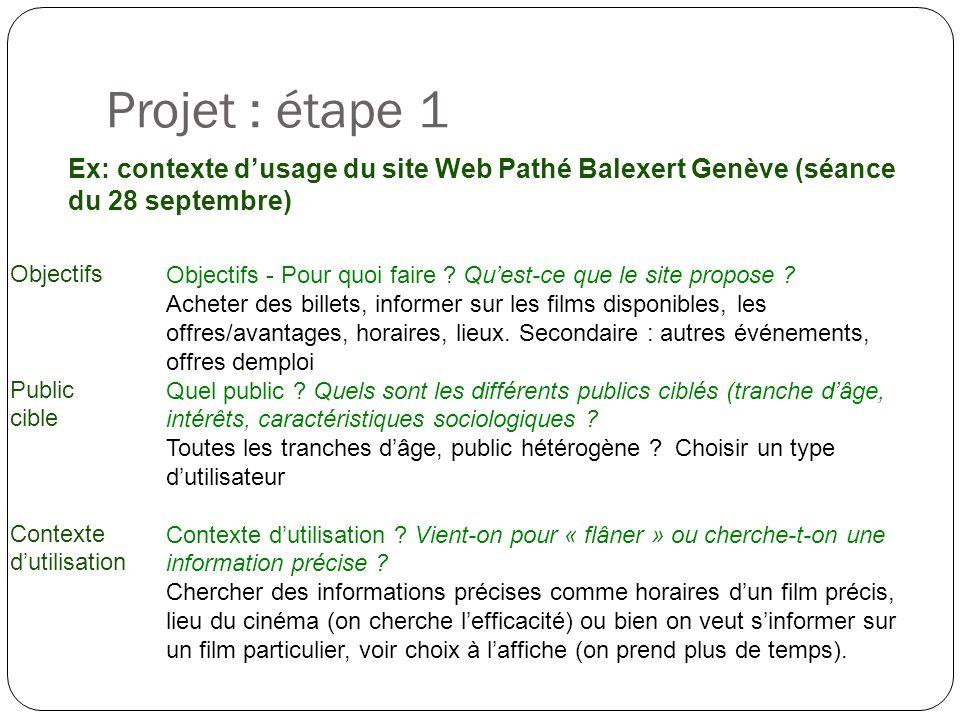 Projet : étape 1 Ex: contexte dusage du site Web Pathé Balexert Genève (séance du 28 septembre) Objectifs - Pour quoi faire ? Quest-ce que le site pro