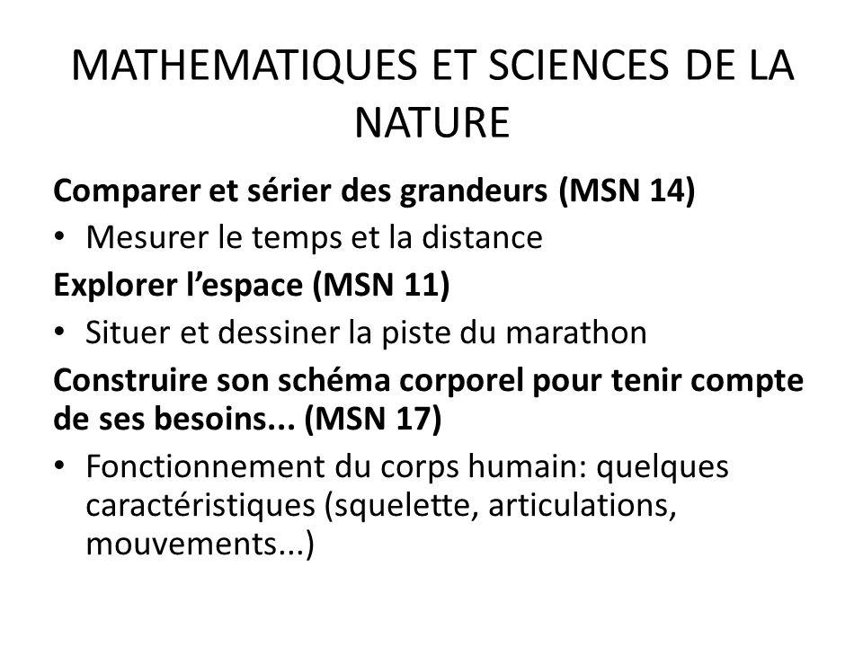 MATHEMATIQUES ET SCIENCES DE LA NATURE Comparer et sérier des grandeurs (MSN 14) Mesurer le temps et la distance Explorer lespace (MSN 11) Situer et dessiner la piste du marathon Construire son schéma corporel pour tenir compte de ses besoins...