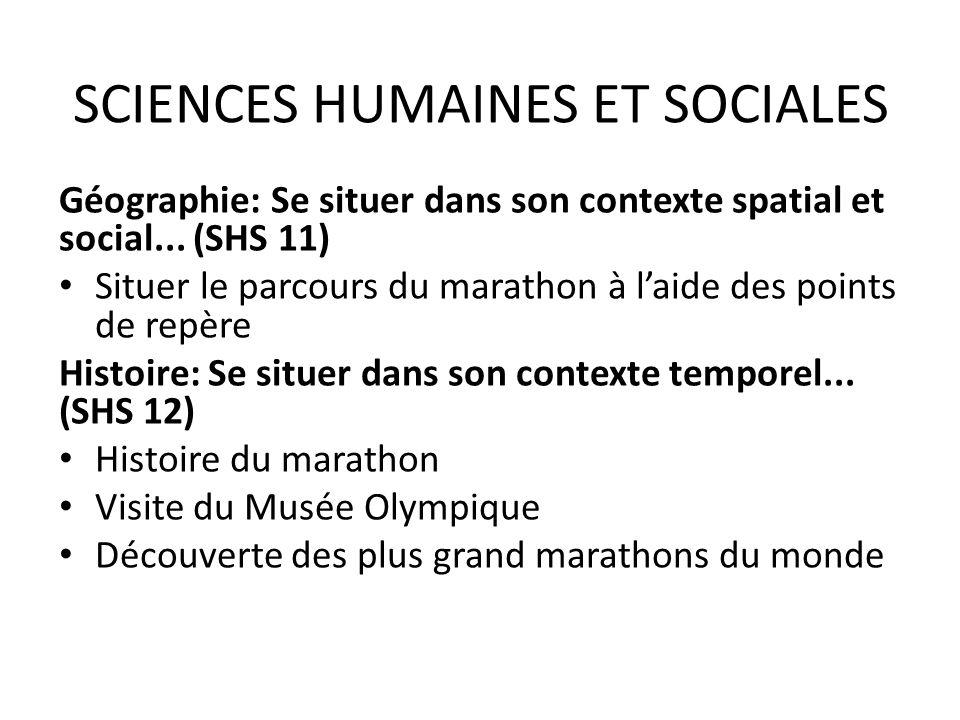 SCIENCES HUMAINES ET SOCIALES Géographie: Se situer dans son contexte spatial et social...