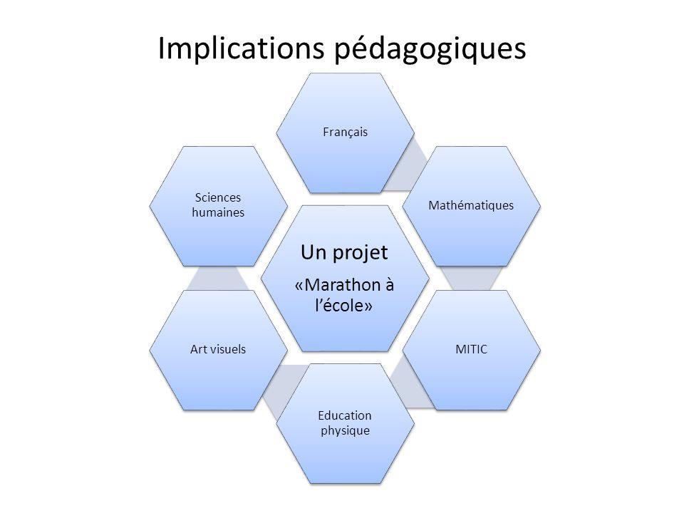 Implications pédagogiques Un projet «Marathon à lécole» FrançaisMathématiquesMITIC Education physique Art visuels Sciences humaines
