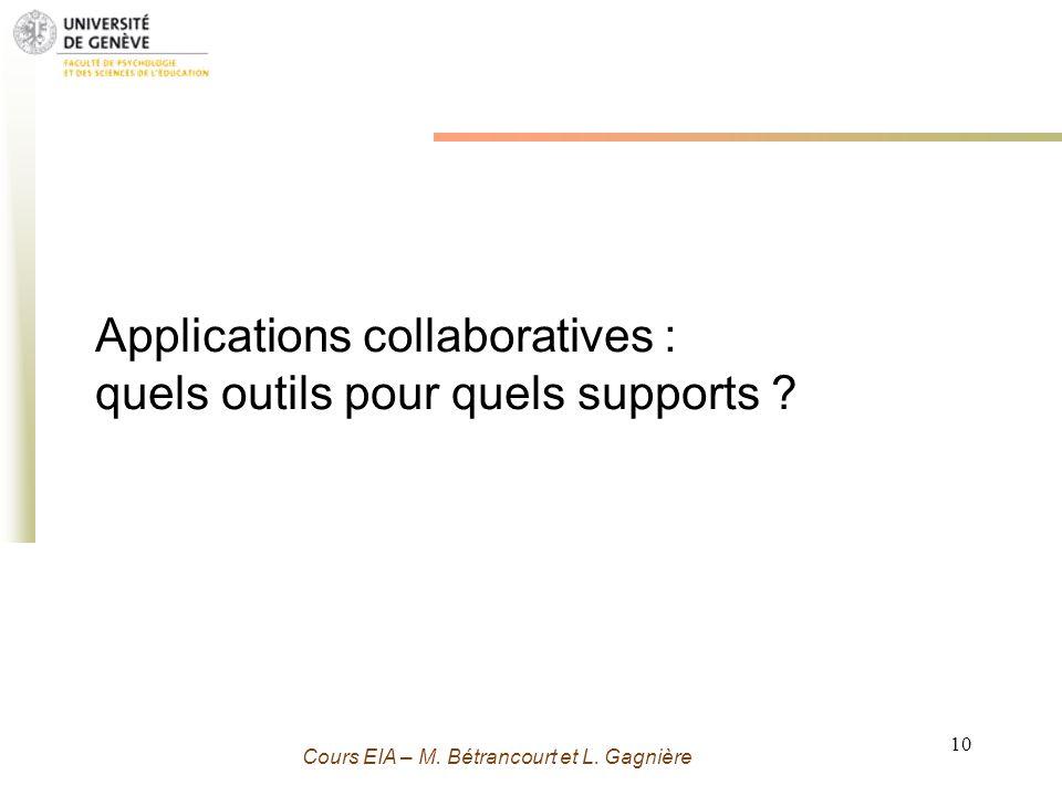 Grenoble 13 Novembre 2009 - M. Bétrancourt 10 Cours EIA – M. Bétrancourt et L. Gagnière Applications collaboratives : quels outils pour quels supports