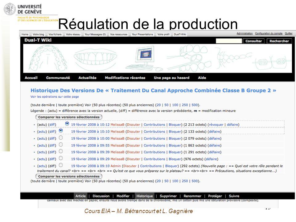 Grenoble 13 Novembre 2009 - M. Bétrancourt 13 Cours EIA – M. Bétrancourt et L. Gagnière Régulation de la production